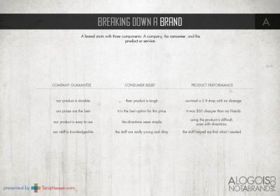 ALogoIsNotABrand_BreakingDownBrands
