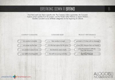 ALogoIsNotABrand_BreakingDownBrands2