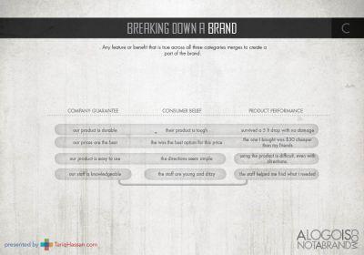 ALogoIsNotABrand_BreakingDownBrands3