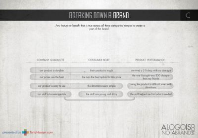 ALogoIsNotABrand_BreakingDownBrands3